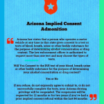 Implied-Consent-Instructions-Arizona-150x150